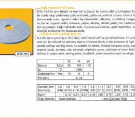 Salmastra Contası - Gland Packing